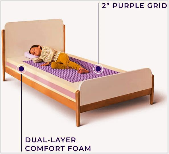 Purple Kid's Mattress Photo